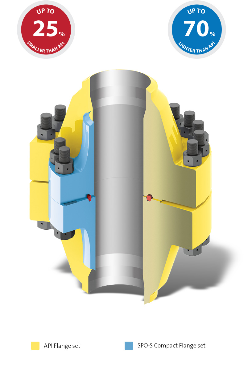 Vector SPO® Compact Flange ideal for subsea piping applications