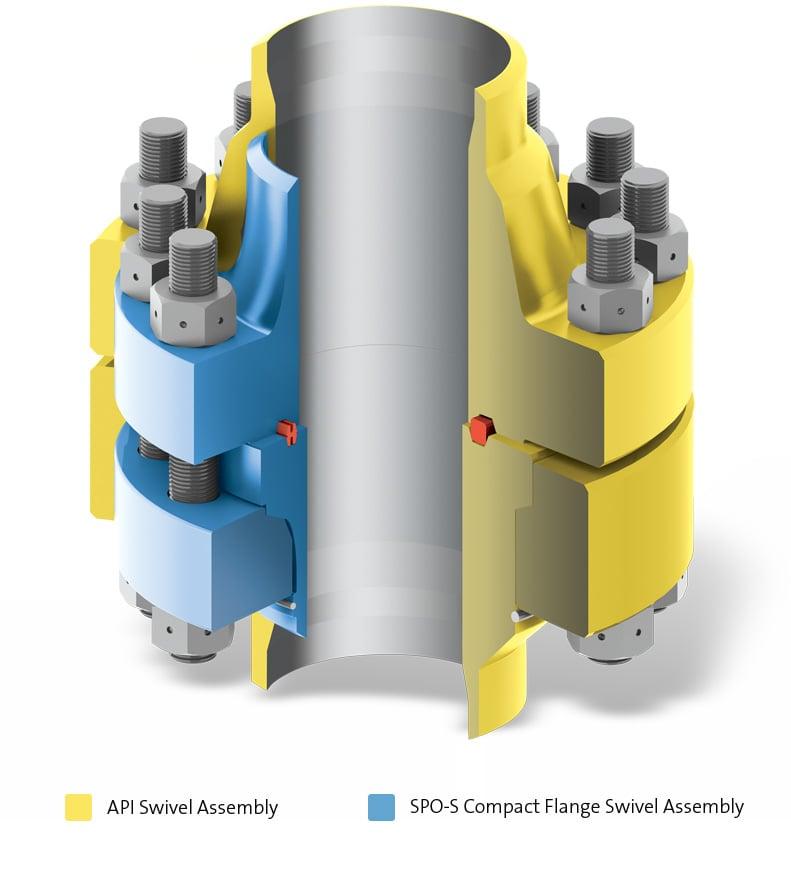 SPO-S CF vs API Bending Capacity