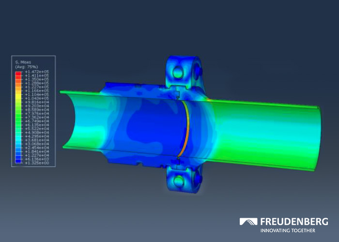FEA showing the stresses under full load